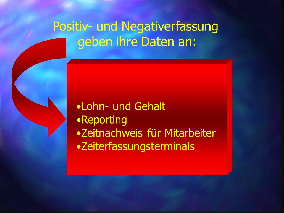 Positiv- und Negativerfassung