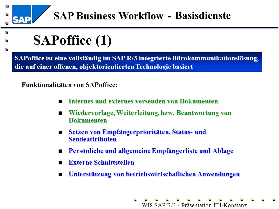 Funktionalitäten von SAPoffice:
