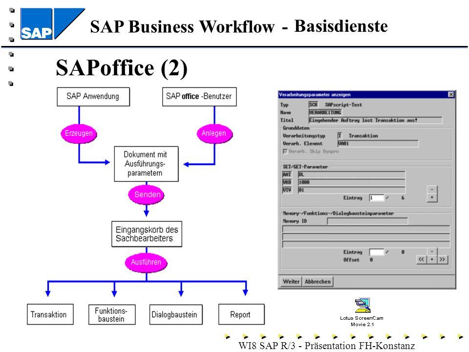 Basisdienste SAPoffice (2)