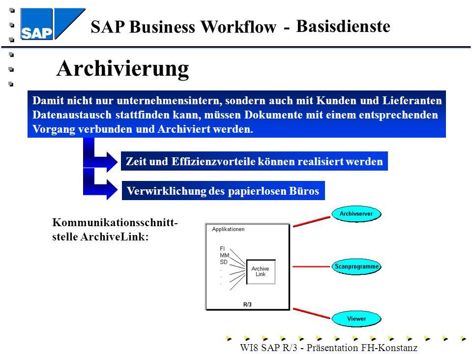 Archivierung Basisdienste