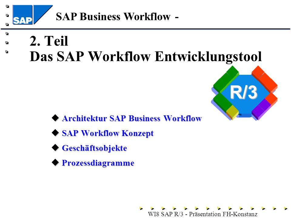 2. Teil Das SAP Workflow Entwicklungstool