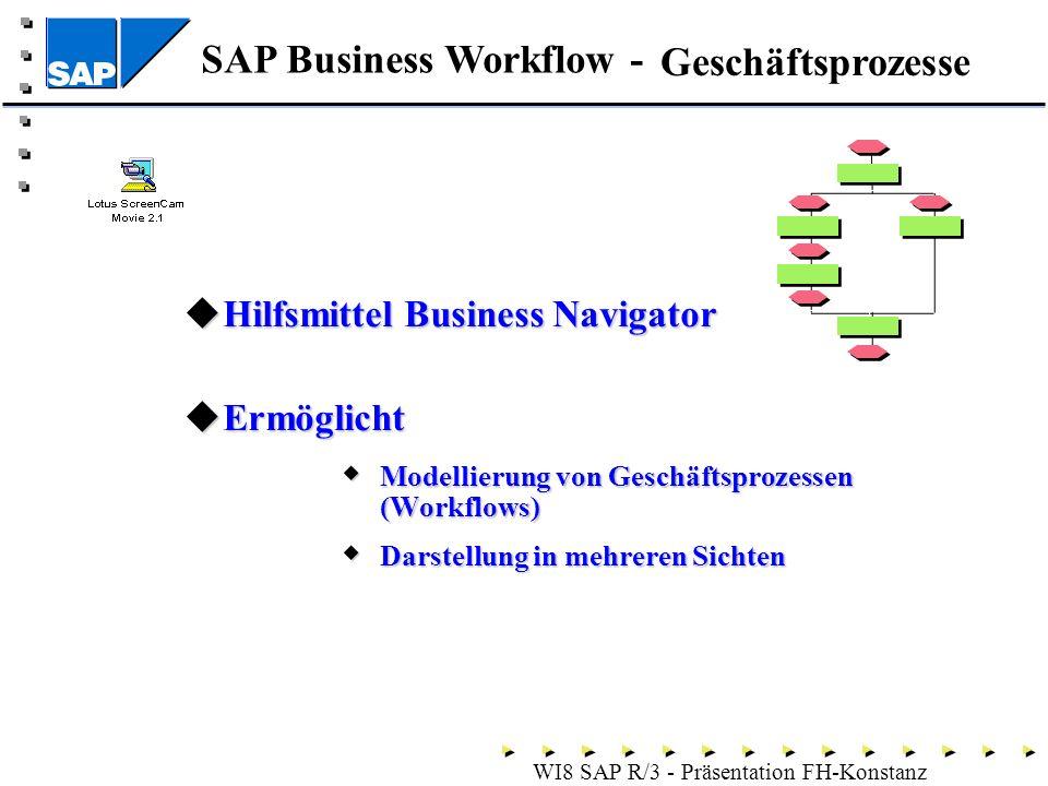 Geschäftsprozesse Hilfsmittel Business Navigator Ermöglicht