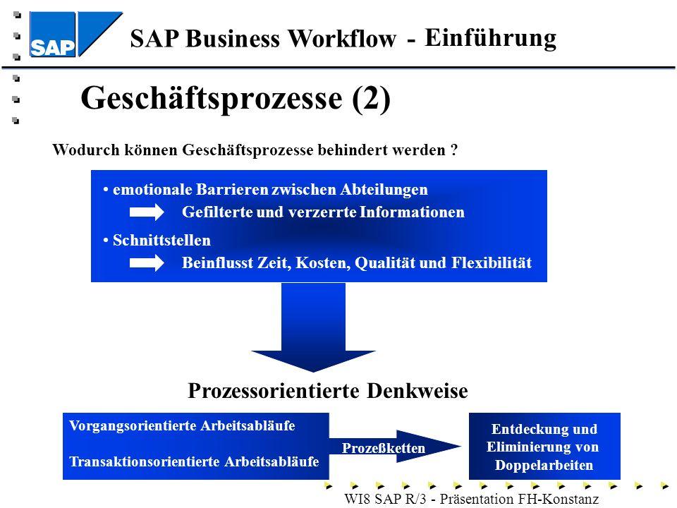 Geschäftsprozesse (2) Einführung Prozessorientierte Denkweise