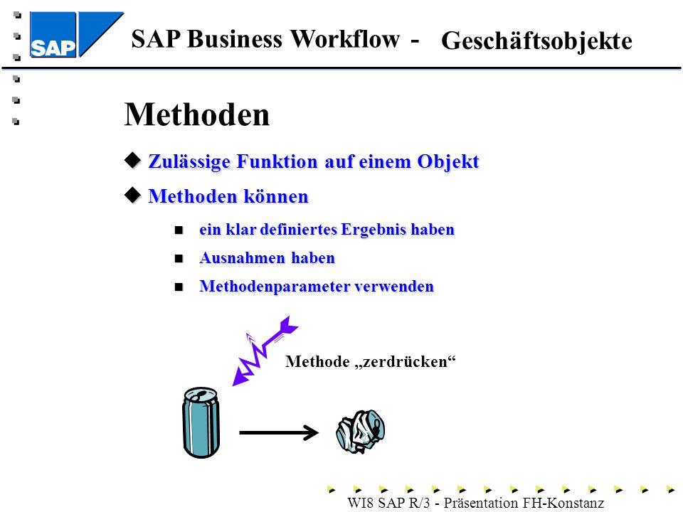 Methoden Geschäftsobjekte Zulässige Funktion auf einem Objekt