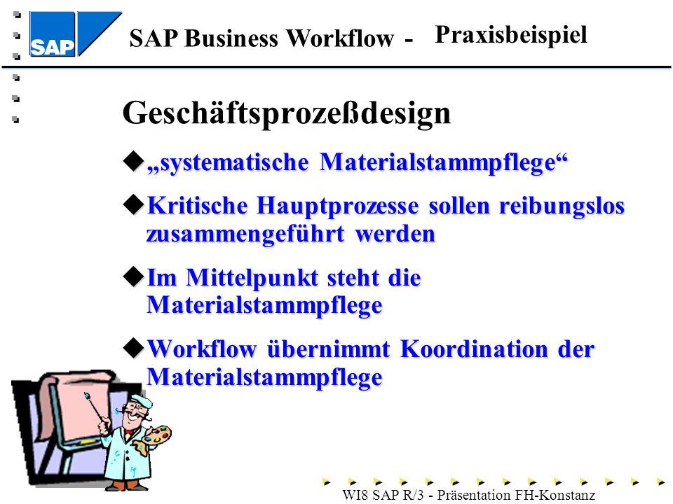 Geschäftsprozeßdesign