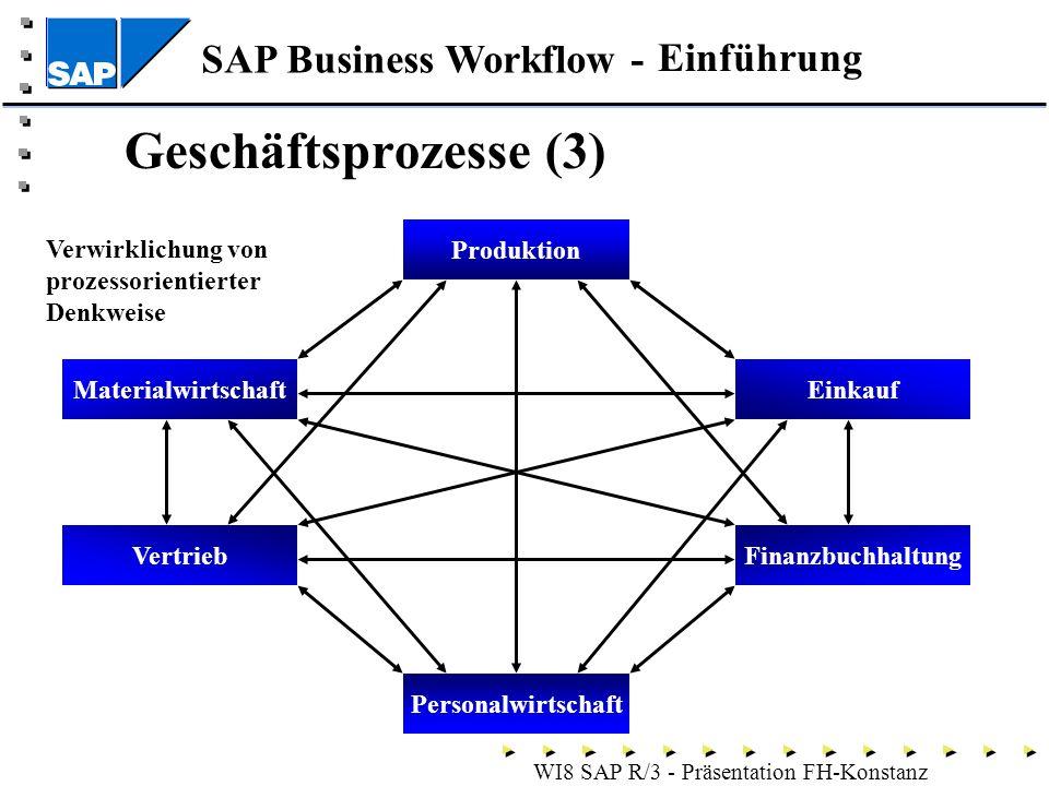 Geschäftsprozesse (3) Einführung Produktion