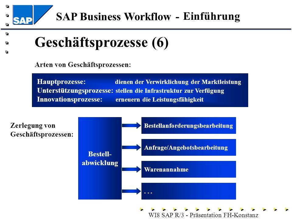 Geschäftsprozesse (6) Einführung Arten von Geschäftsprozessen: