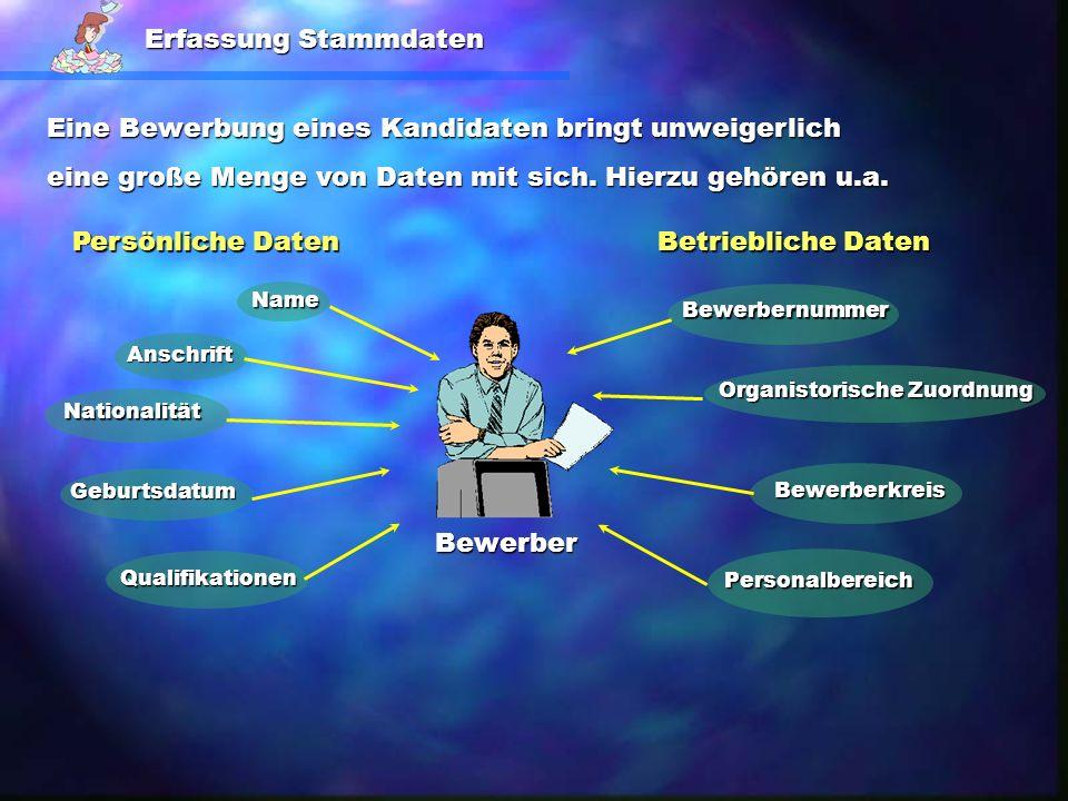 Organistorische Zuordnung
