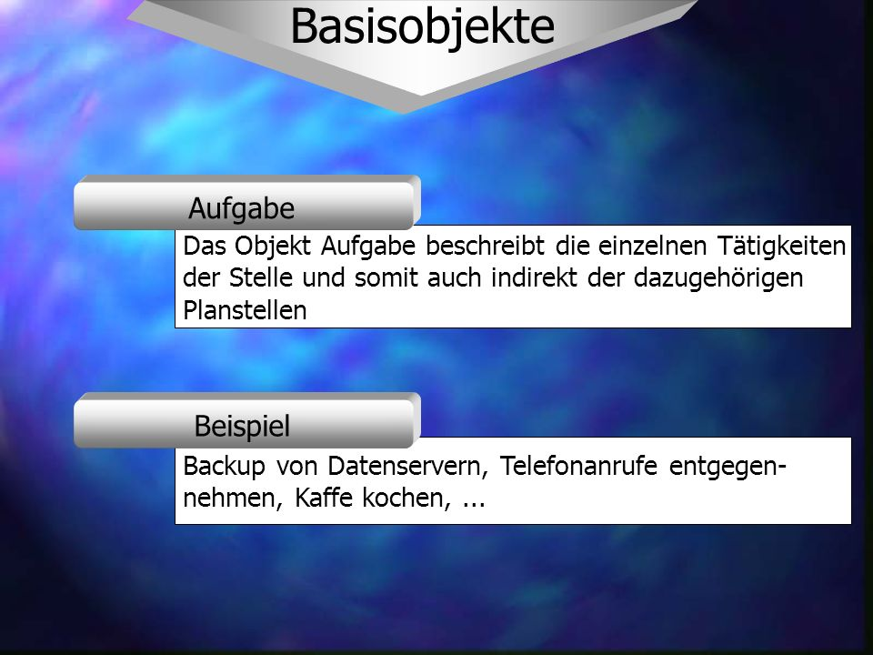 Basisobjekte Aufgabe Beispiel