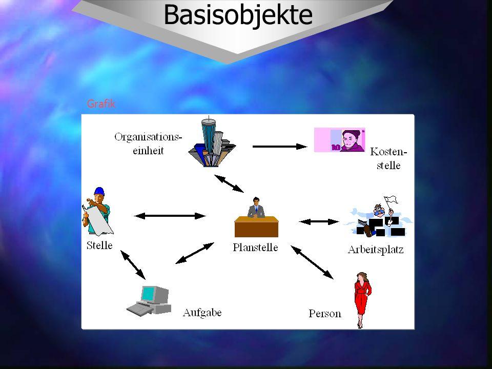 Basisobjekte Grafik.