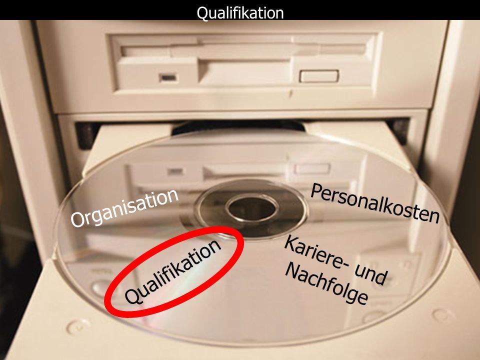 Personalkosten Organisation Kariere- und Qualifikation Nachfolge