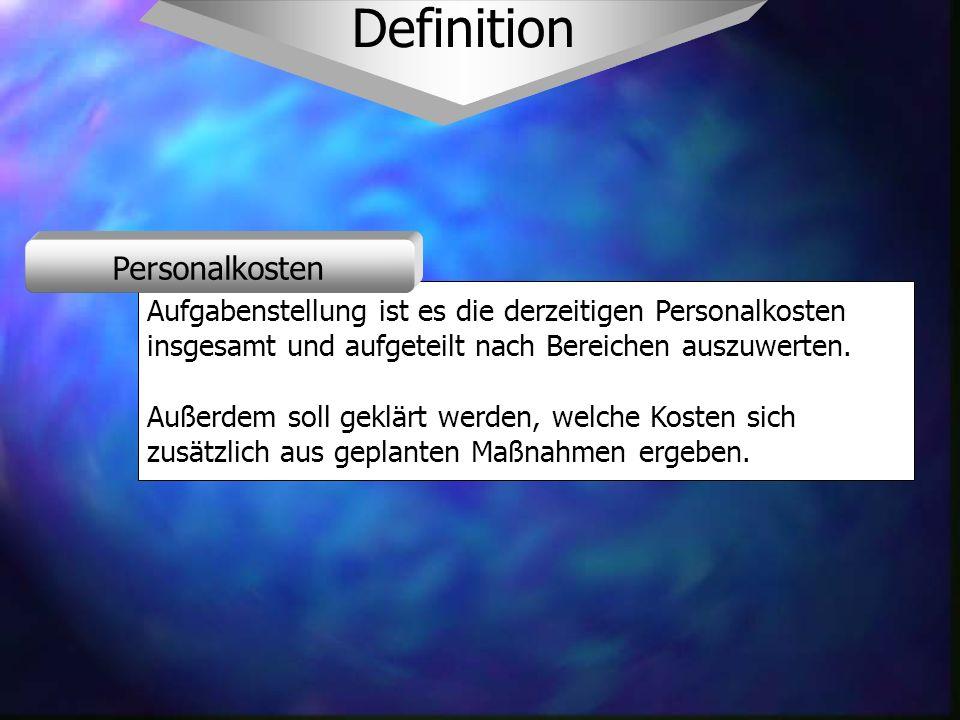 Definition Personalkosten