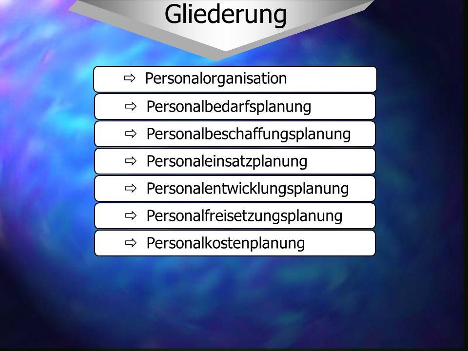 Gliederung Personalorganisation Personalbedarfsplanung