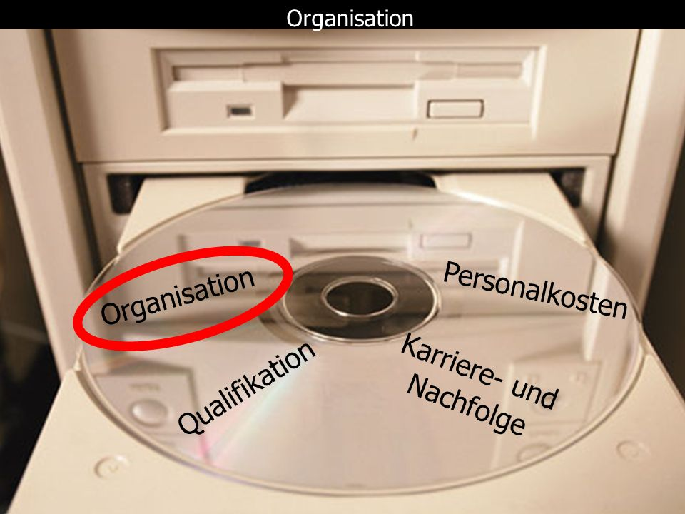 Personalkosten Organisation Karriere- und Qualifikation Nachfolge