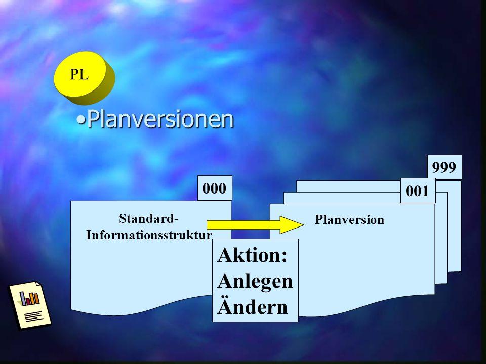 Informationsstruktur