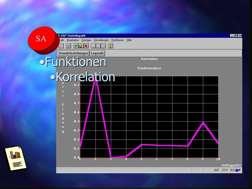 SA Funktionen Korrelation