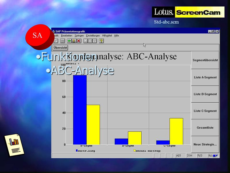 Std-abc.scm SA Funktionen ABC-Analyse