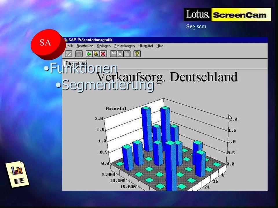 Seg.scm SA Funktionen Segmentierung