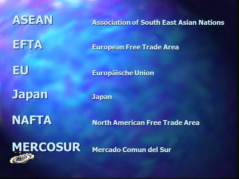 ASEAN EFTA EU Japan NAFTA MERCOSUR