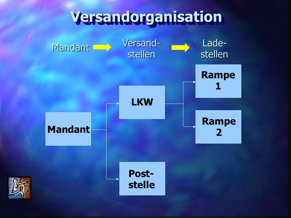 Versandorganisation Versand- stellen Lade-stellen Mandant Mandant LKW