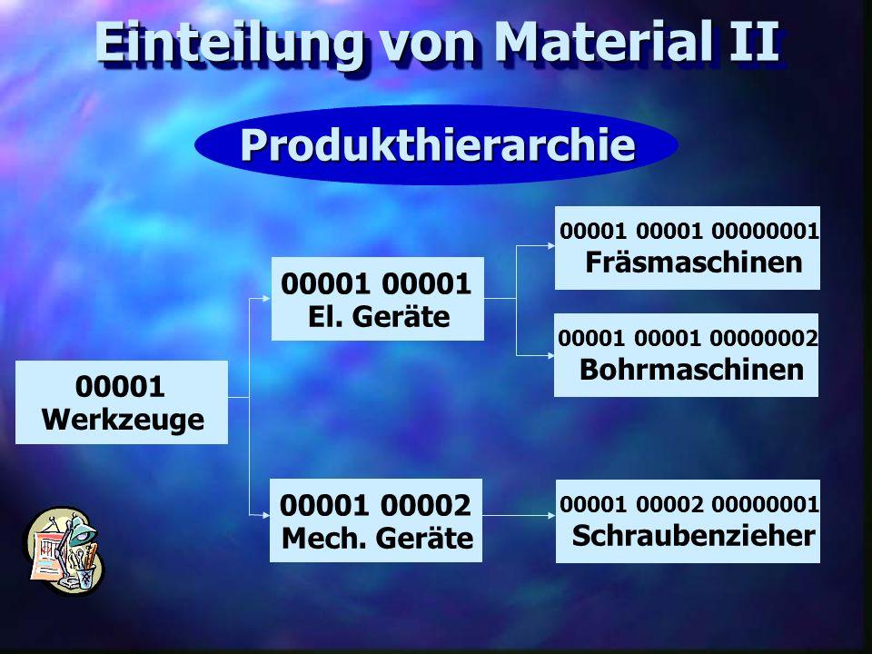 Einteilung von Material II
