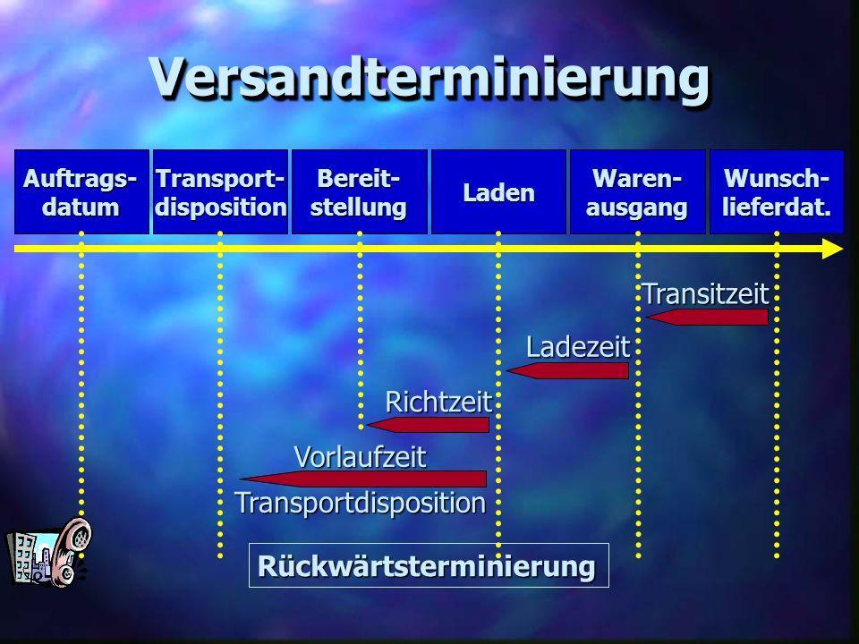 Versandterminierung Transitzeit Ladezeit Richtzeit Vorlaufzeit
