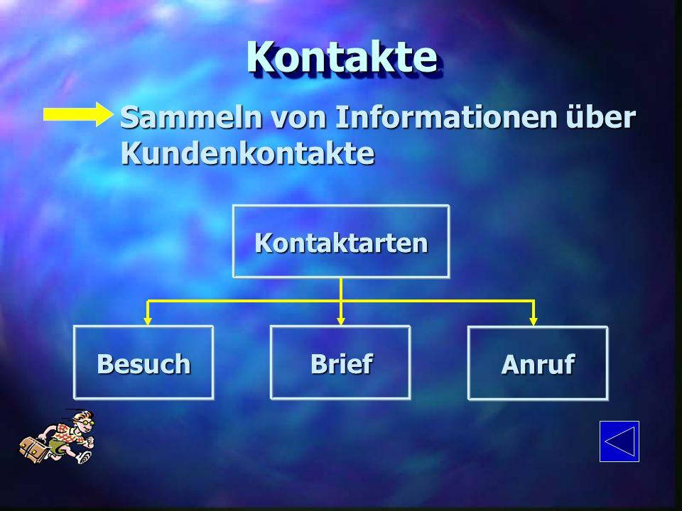 Kontakte Sammeln von Informationen über Kundenkontakte Kontaktarten
