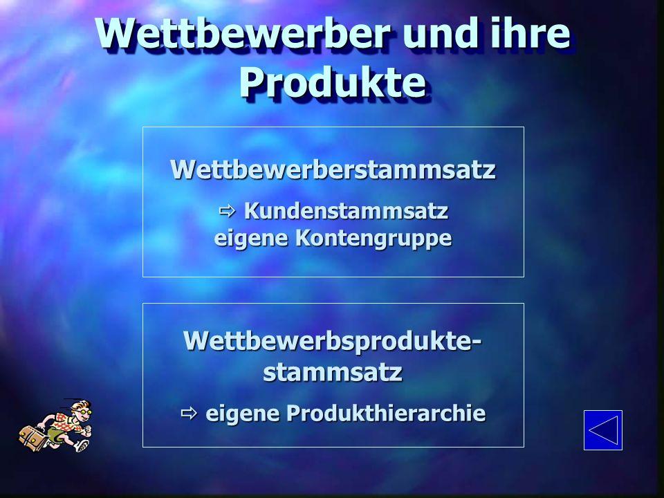 Wettbewerber und ihre Produkte