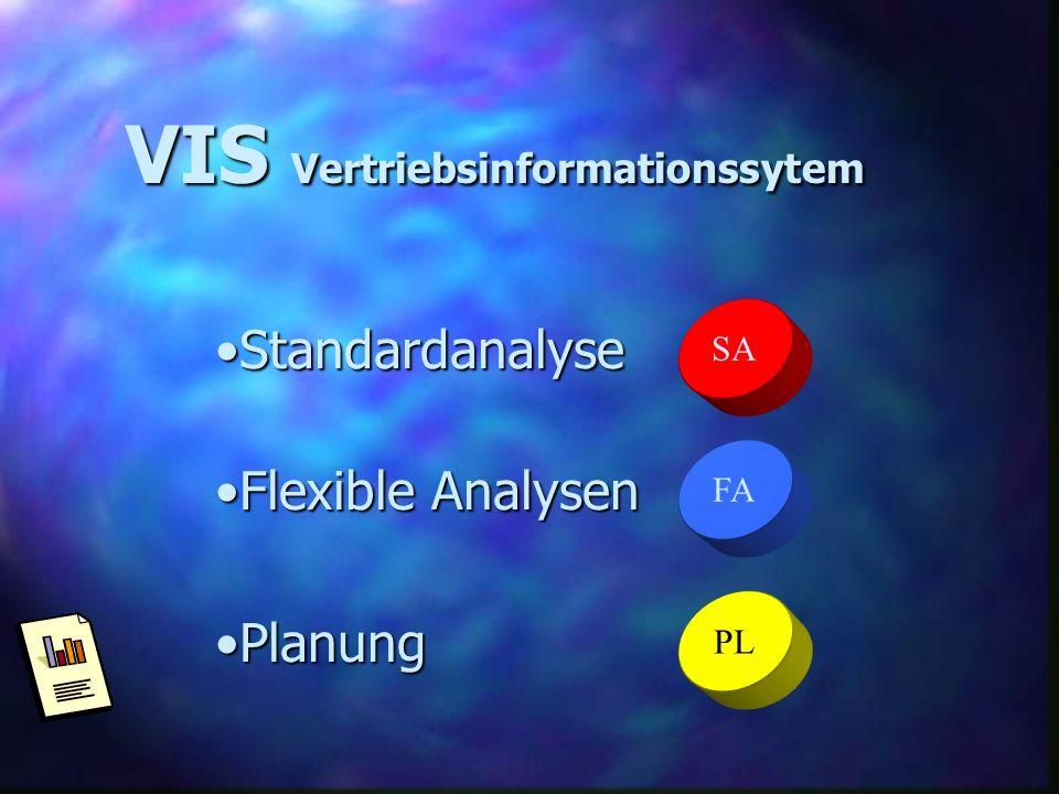 VIS Vertriebsinformationssytem