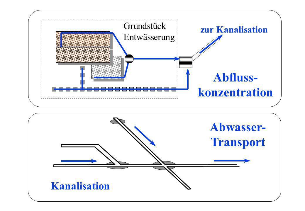 Abfluss- konzentration Abwasser- Transport
