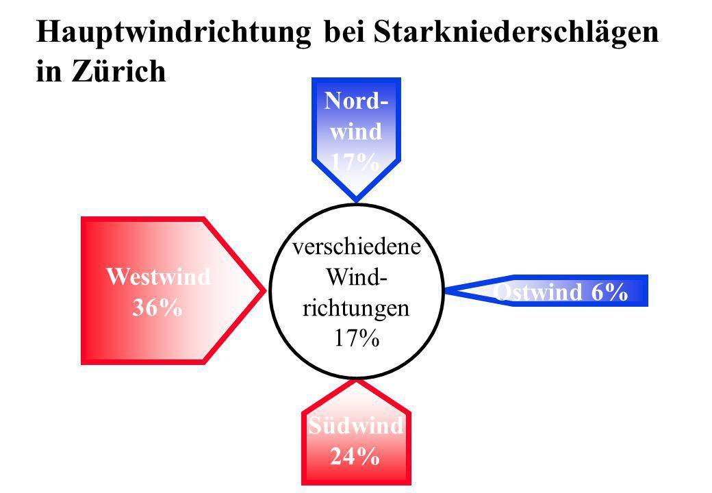 Hauptwindrichtung bei Starkniederschlägen in Zürich