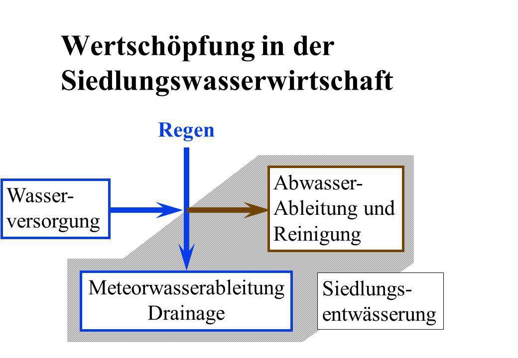 Wertschöpfung in der Siedlungswasserwirtschaft