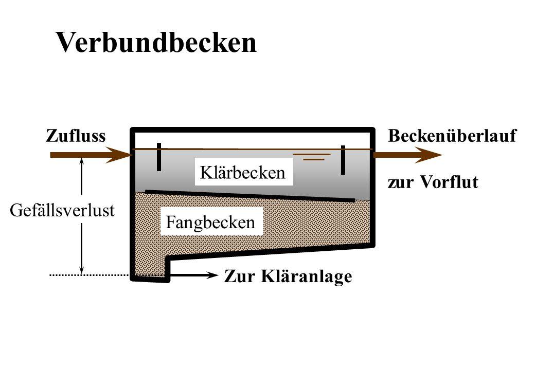 Verbundbecken Zufluss Beckenüberlauf zur Vorflut Klärbecken