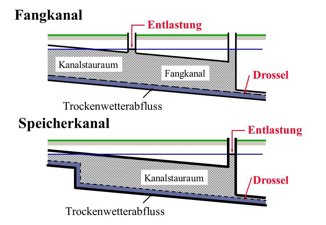 Fangkanal Speicherkanal Entlastung Drossel Trockenwetterabfluss