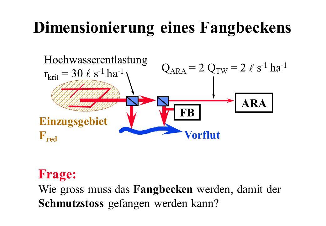 Dimensionierung eines Fangbeckens