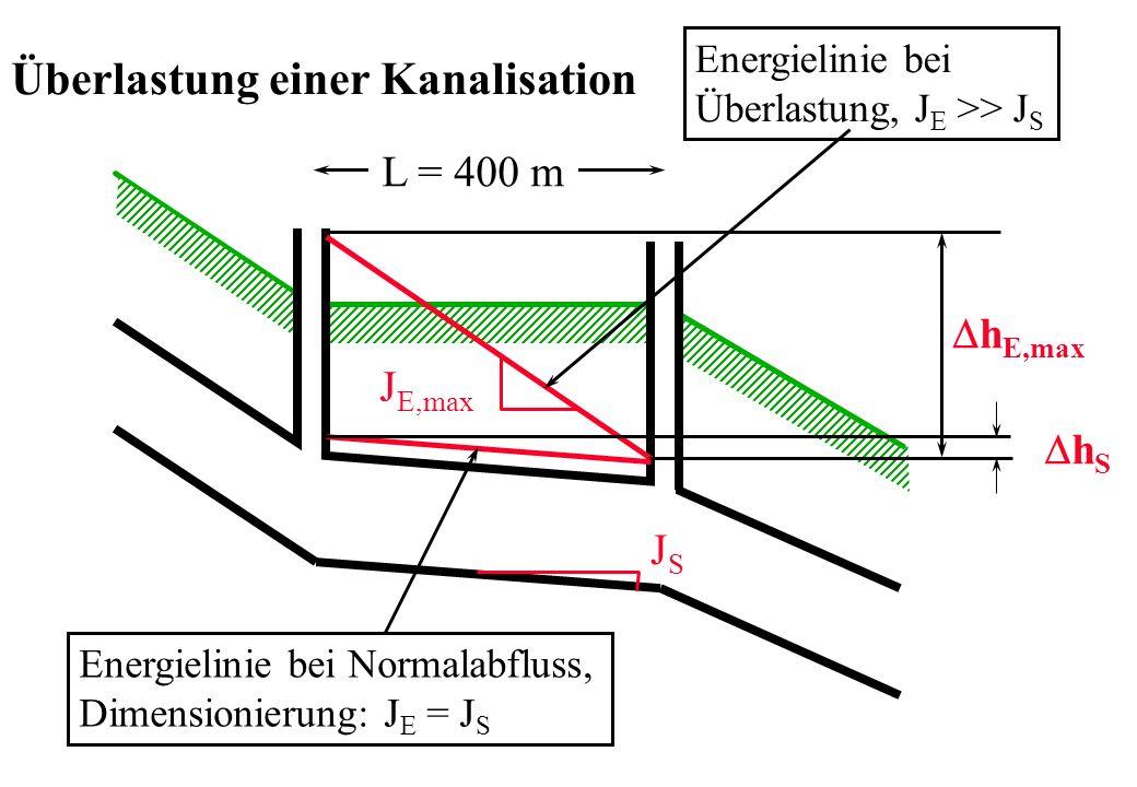 Überlastung einer Kanalisation