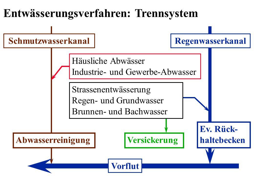 Entwässerungsverfahren: Trennsystem