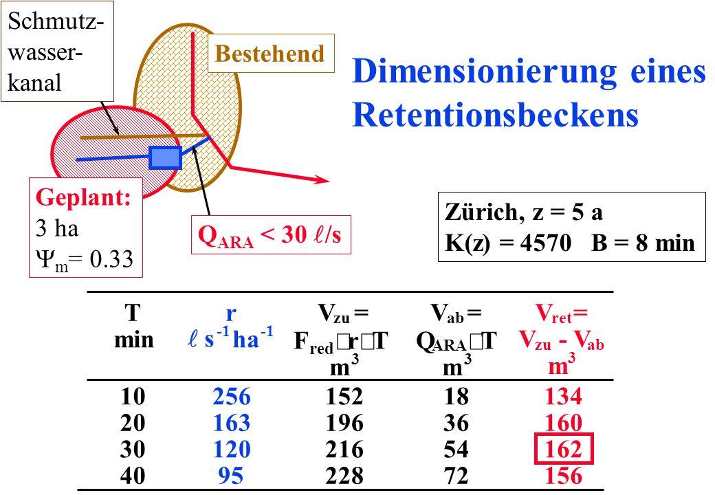 Dimensionierung eines Retentionsbeckens