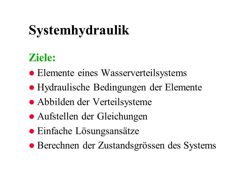 Systemhydraulik Ziele: Elemente eines Wasserverteilsystems