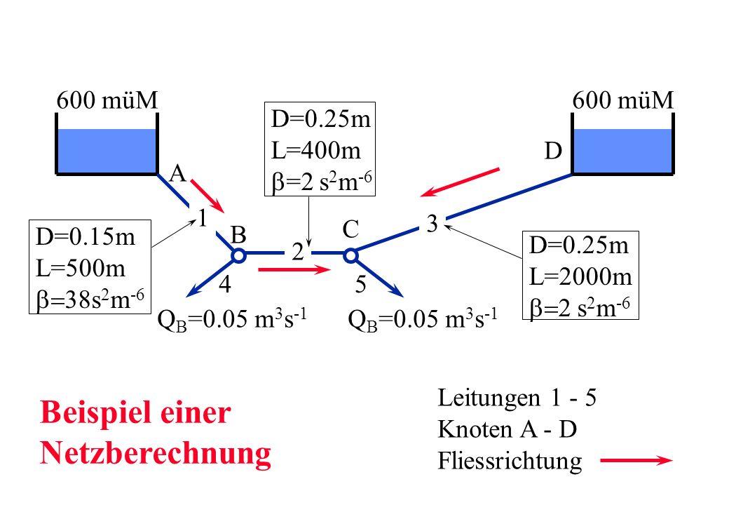 Beispiel einer Netzberechnung 600 müM 600 müM D=0.25m L=400m b=2 s2m-6