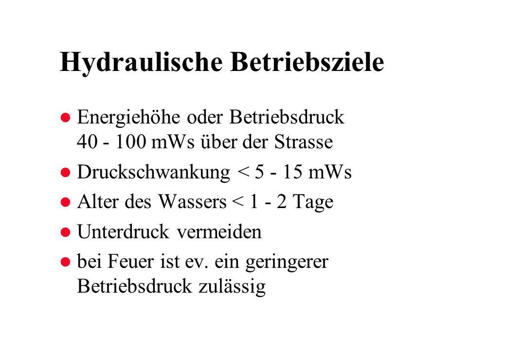 Hydraulische Betriebsziele