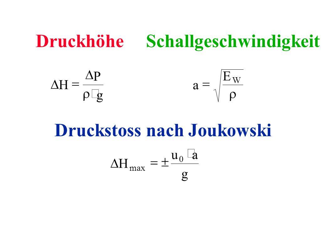 Druckstoss nach Joukowski