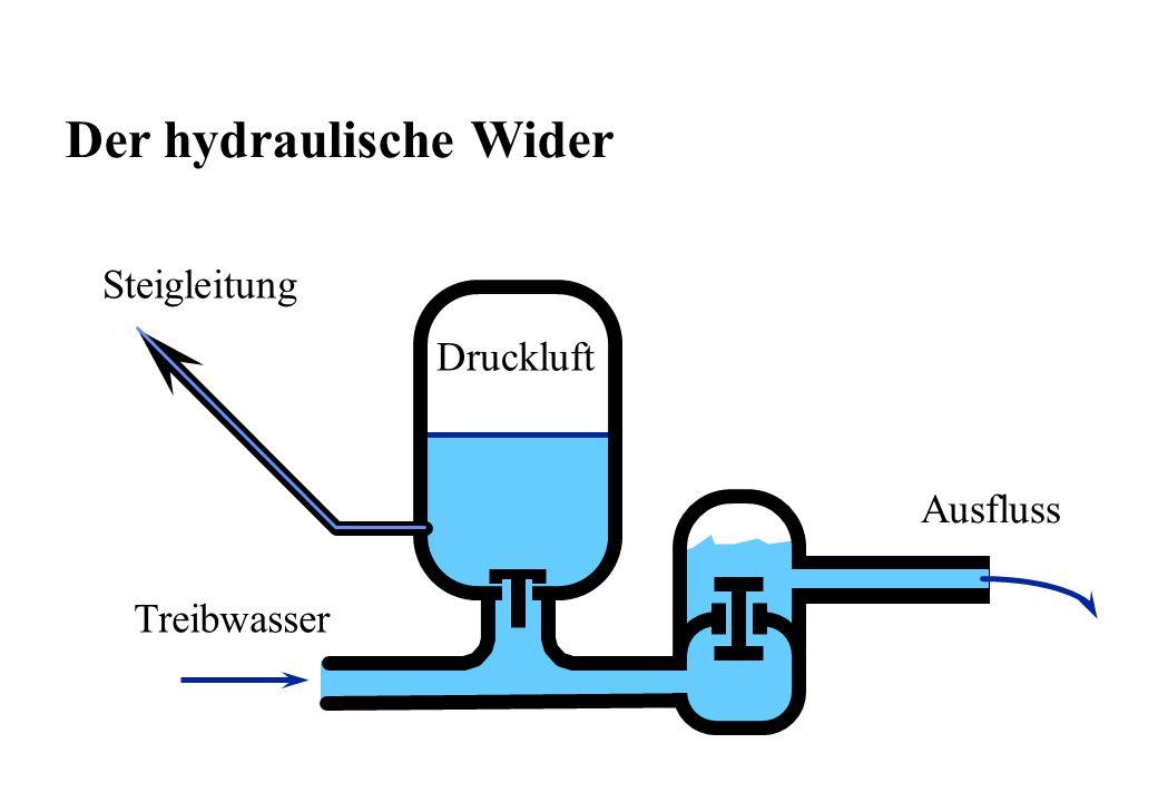 Der hydraulische Wider