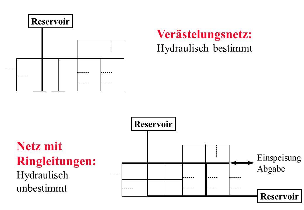 Verästelungsnetz: Netz mit Ringleitungen: Hydraulisch bestimmt