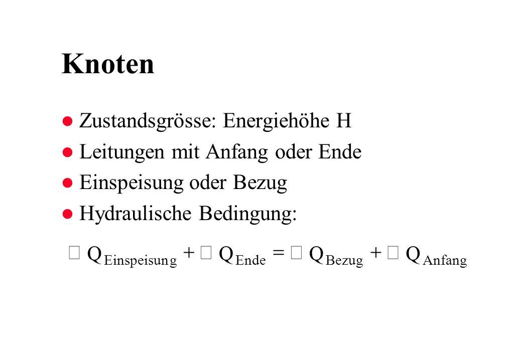 Knoten Zustandsgrösse: Energiehöhe H Leitungen mit Anfang oder Ende