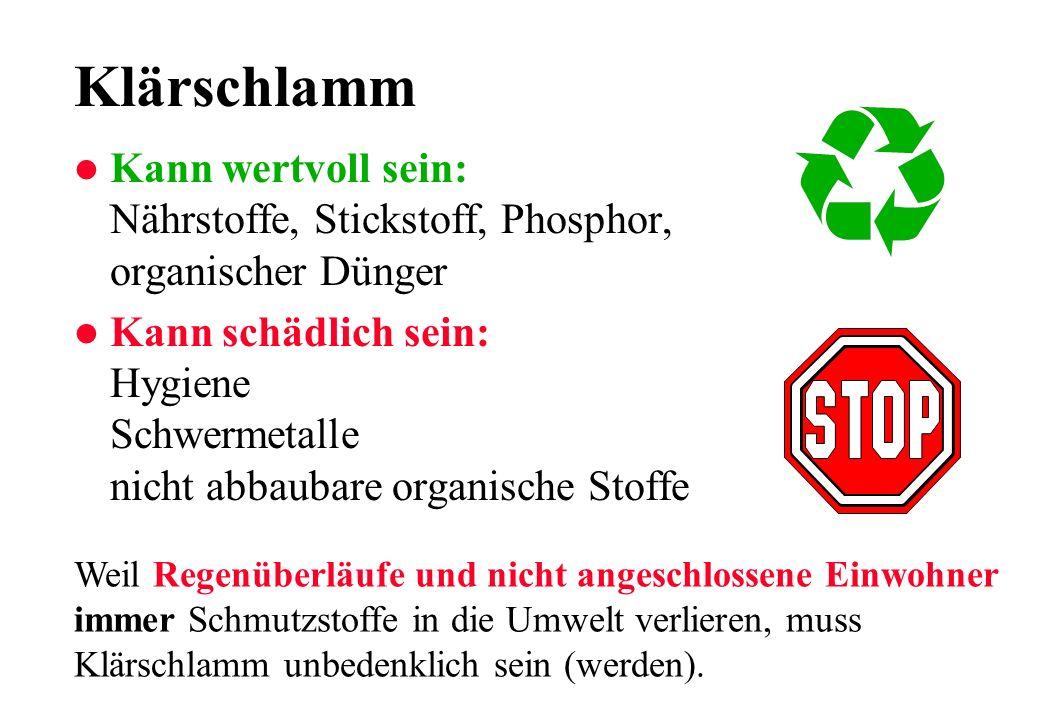Klärschlamm Kann wertvoll sein: Nährstoffe, Stickstoff, Phosphor, organischer Dünger.