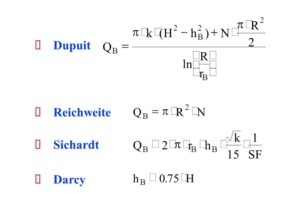 Q k H h N R r = × - + æ è ç ö ø ÷ p ( ) ln Ê Dupuit Ë Reichweite Q r h