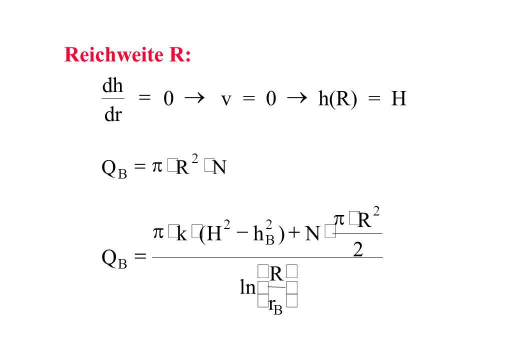 Reichweite R: dh dr v = h(R) H ® Q k H h N R r = × - + æ è ç ö ø ÷ p (