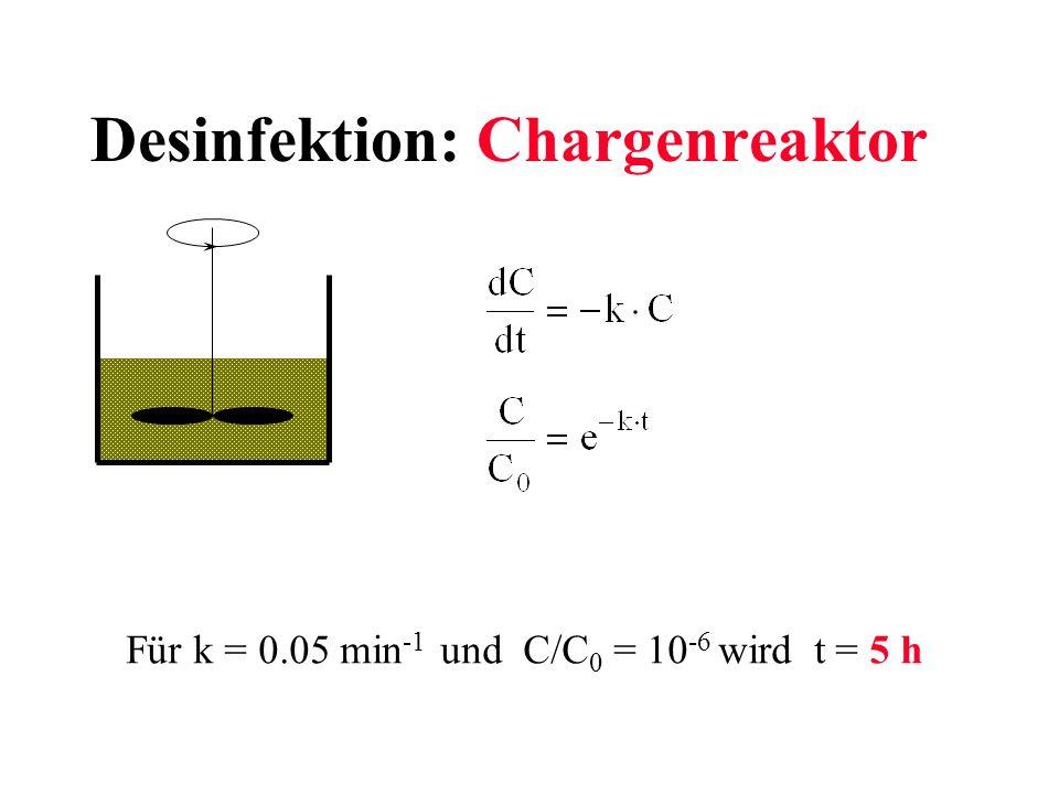 Desinfektion: Chargenreaktor