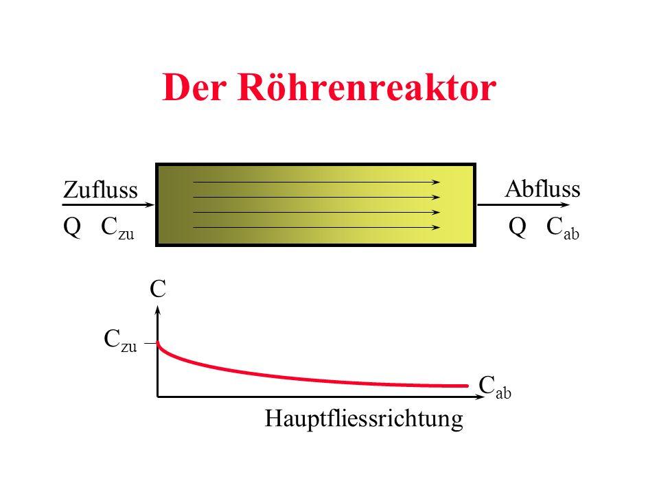 Der Röhrenreaktor Zufluss Abfluss Q Czu Q Cab C Czu Cab